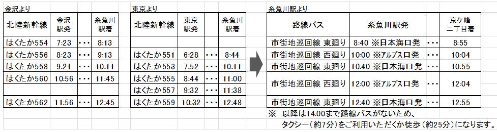 新幹線ーバス02